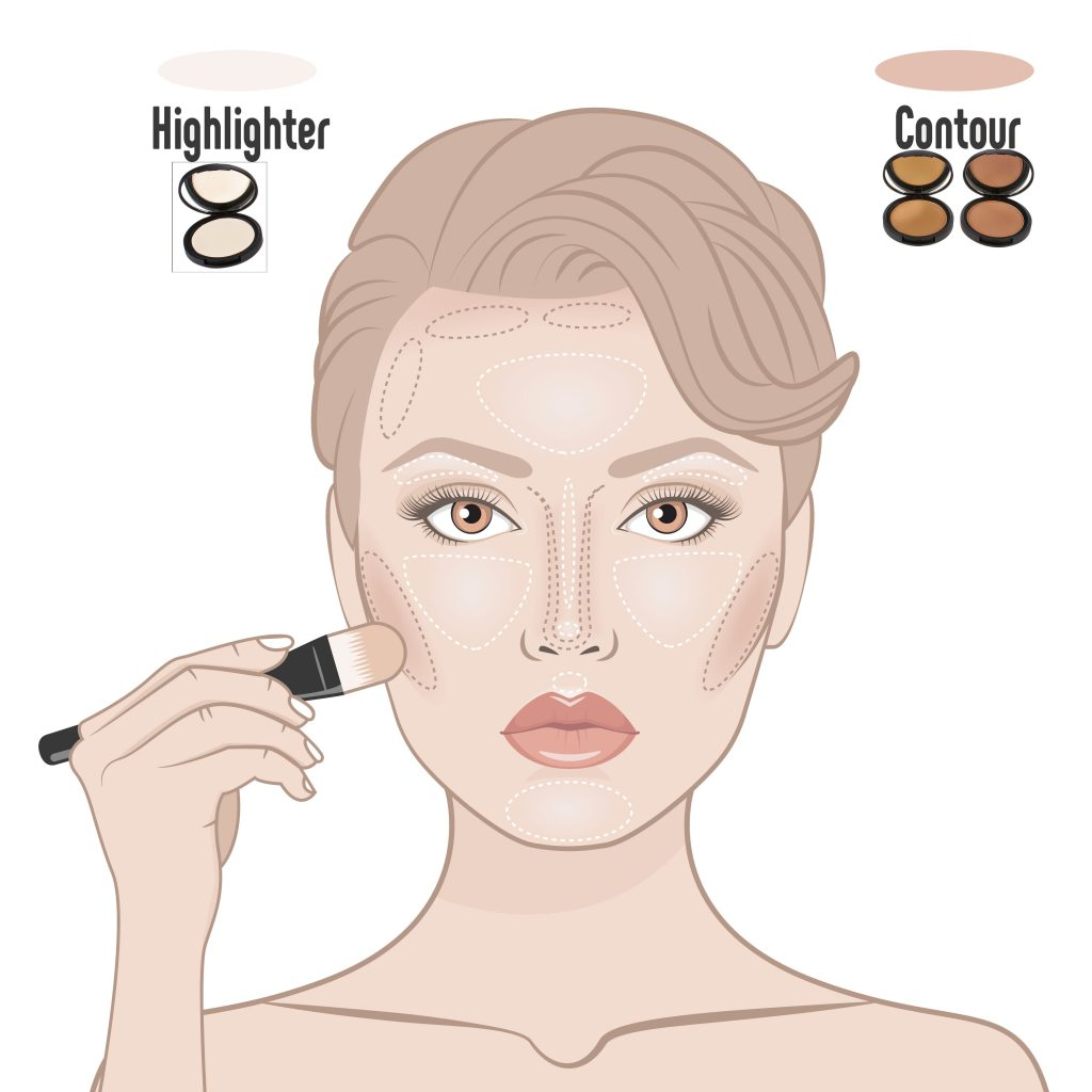 HOW TO HIGHLIGHT AND CONTOUR CHART